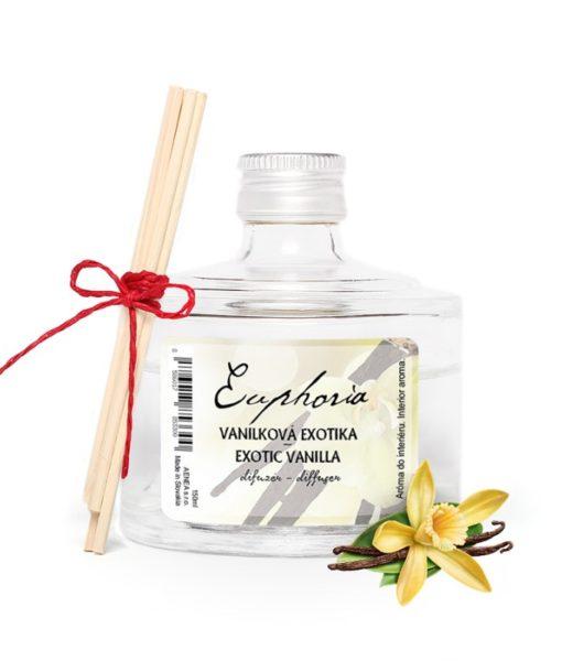 vanilkova-exotika-prirodna-vona-do-interieru